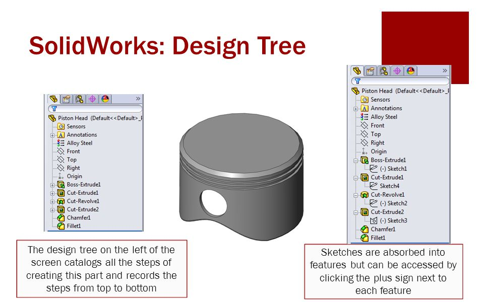 SolidWorks: Design Tree