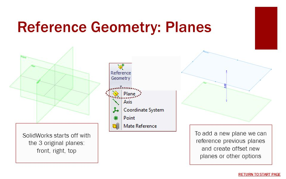 Reference Geometry: Planes