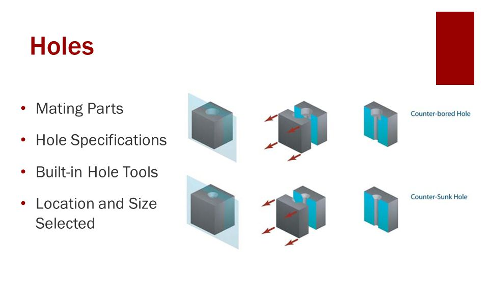 Holes Mating Parts Hole Specifications Built-in Hole Tools
