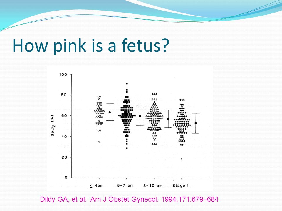 How pink is a fetus Dildy GA, et al. Am J Obstet Gynecol. 1994;171:679–684