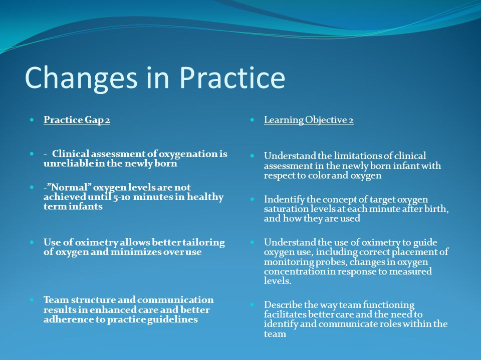 Changes in Practice Practice Gap 2