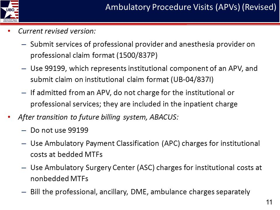 Ambulatory Procedure Visits (APVs) (Revised)