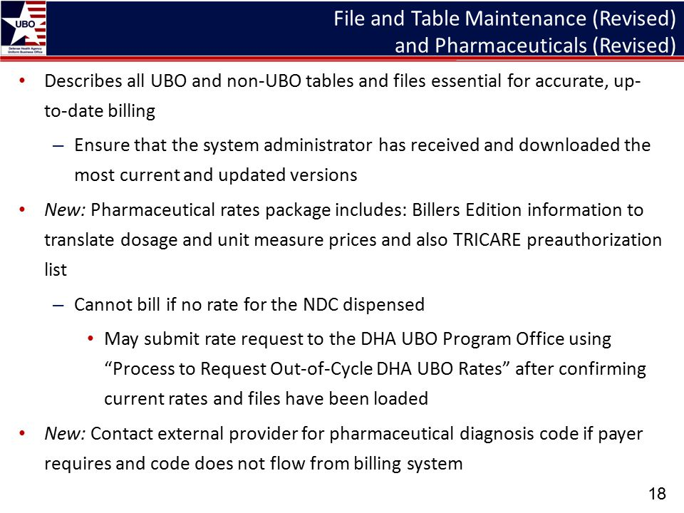 File and Table Maintenance (Revised) and Pharmaceuticals (Revised)