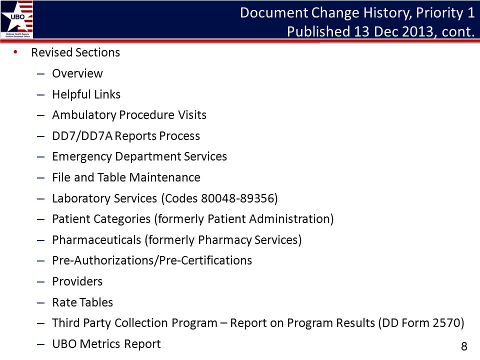 Document Change History, Priority 1 Published 13 Dec 2013, cont.