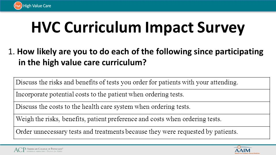 HVC Curriculum Impact Survey
