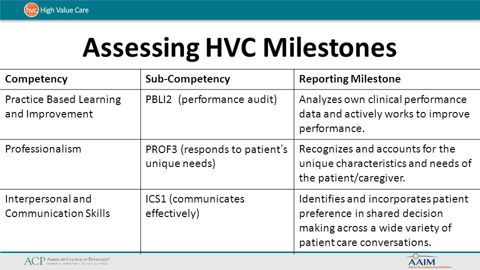 Assessing HVC Milestones
