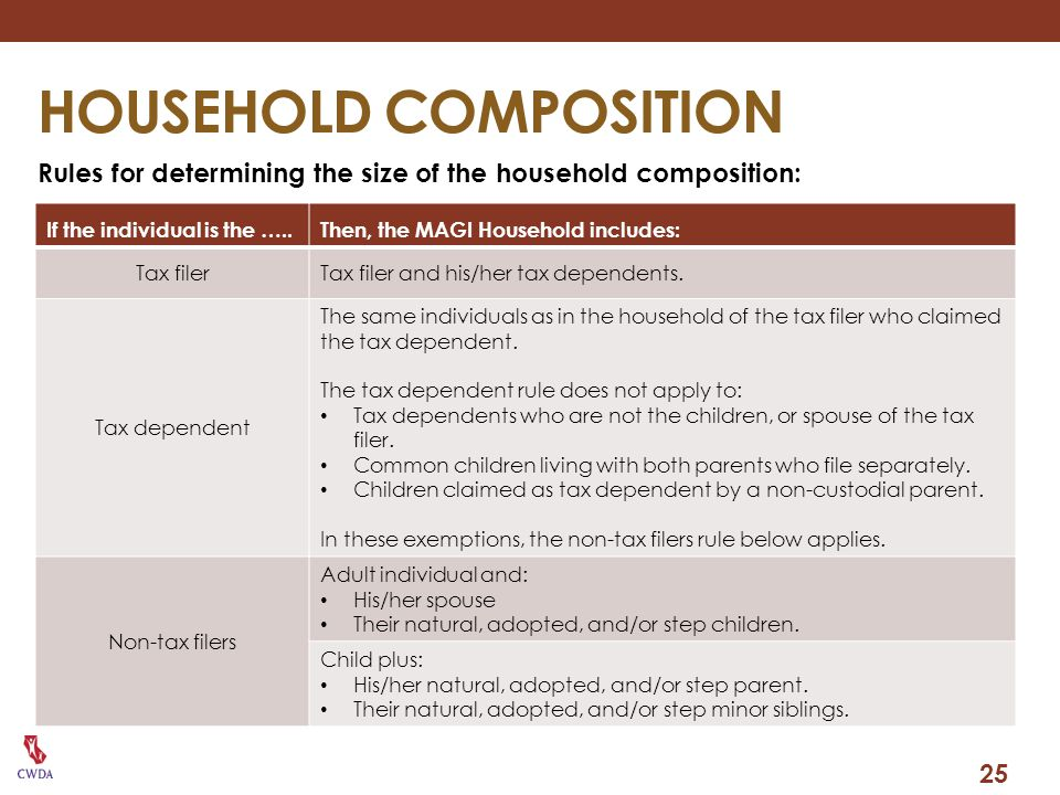 household composition Household composition that occurs between the time this form is signed and the date it takes effect under penalties of perjury, i/we certify that the information .