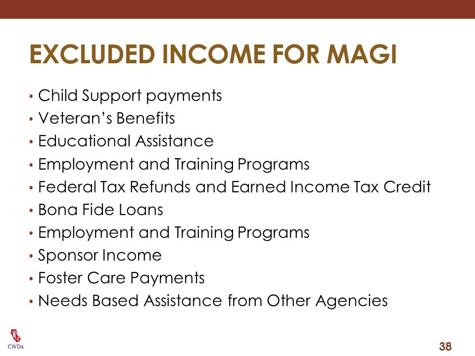 EXCLUDED INCOME FOR MAGI
