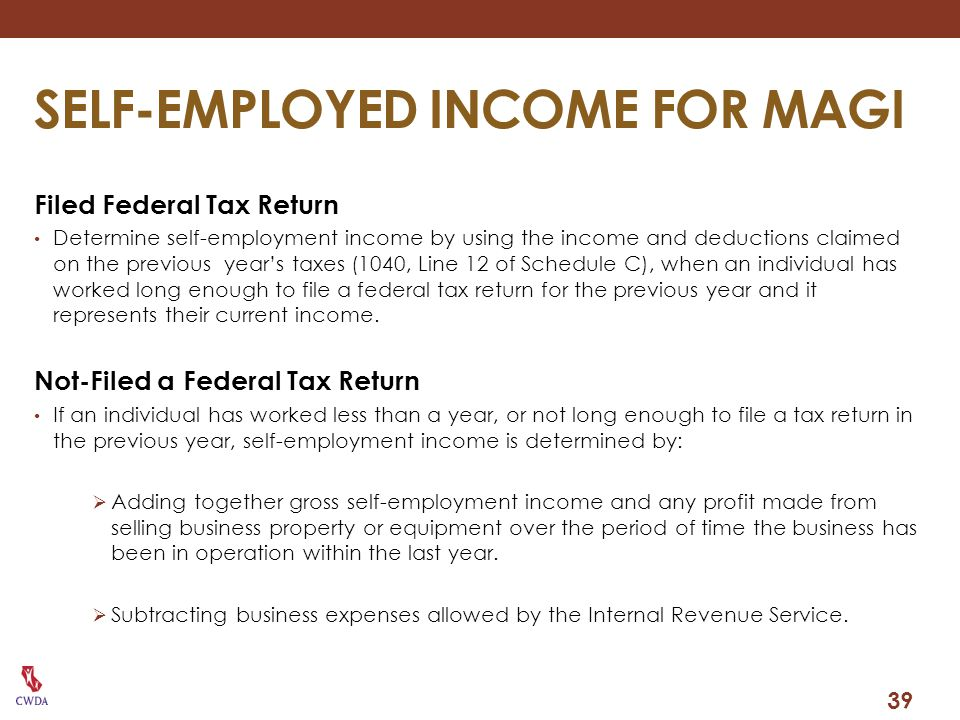 SELF-EMPLOYED INCOME FOR MAGI