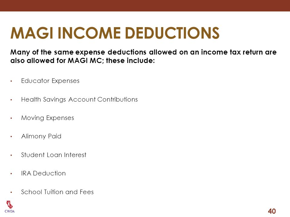 MAGI INCOME DEDUCTIONS