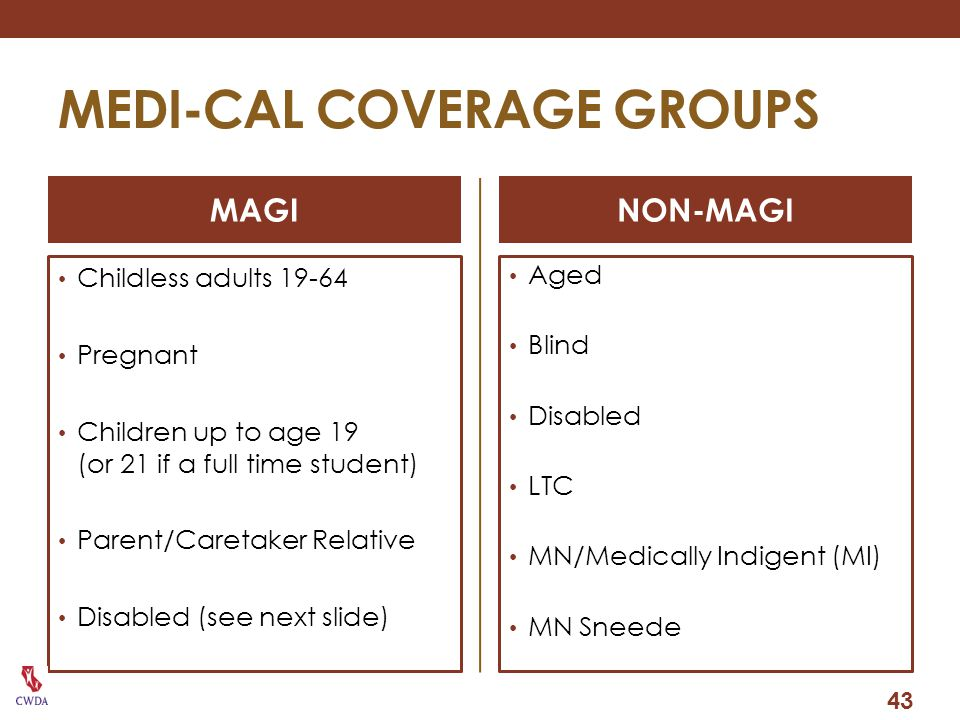 MEDI-CAL COVERAGE GROUPS