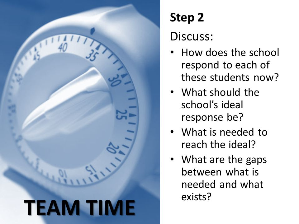 Step 2 Discuss: How does the school respond to each of these students now What should the school's ideal response be