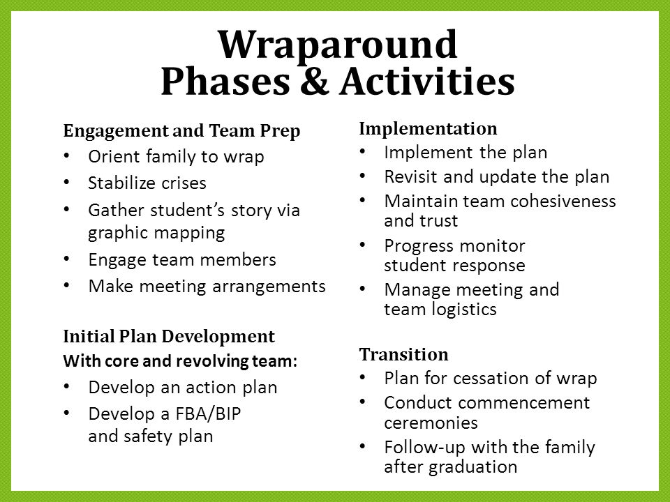 Wraparound Phases & Activities