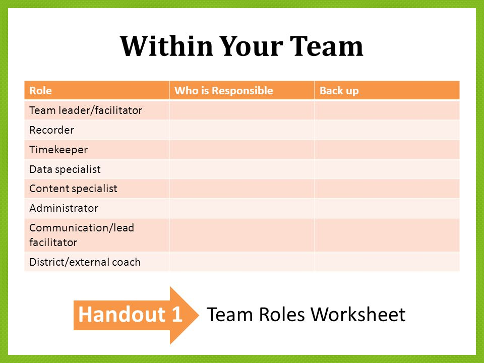 Within Your Team Handout 1 Team Roles Worksheet Role