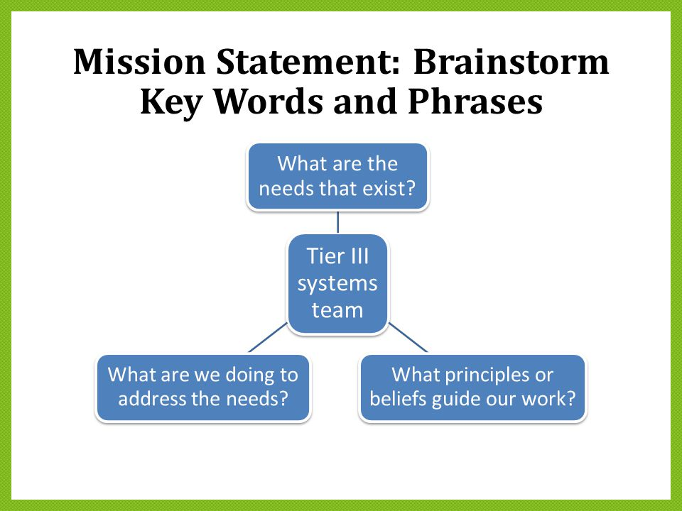 Mission Statement: Brainstorm Key Words and Phrases