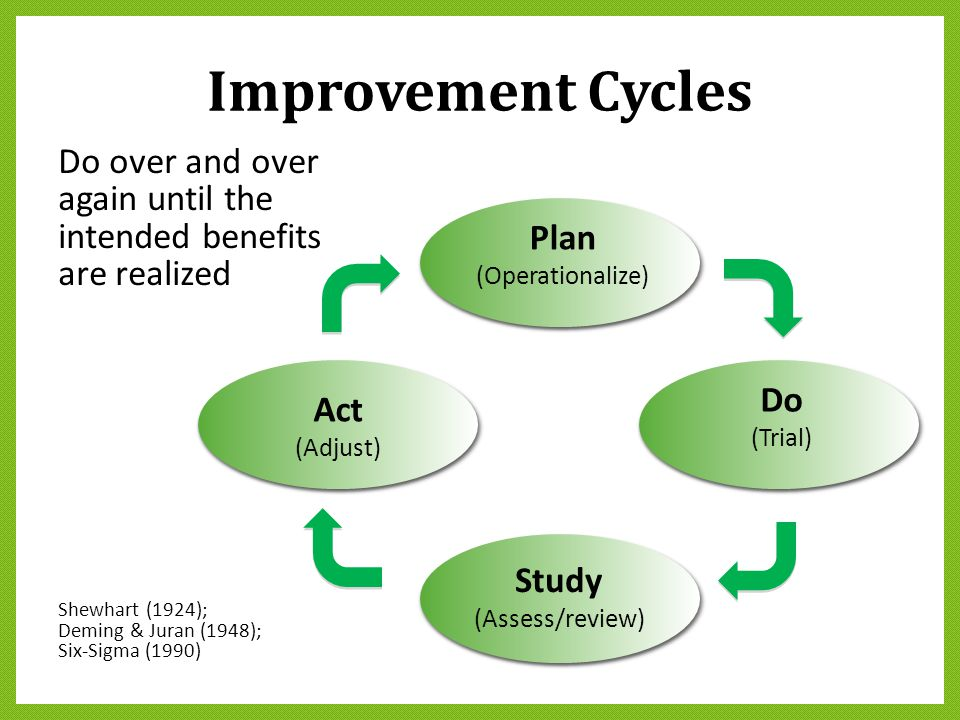 Improvement Cycles Do over and over again until the intended benefits are realized. Act. (Adjust)