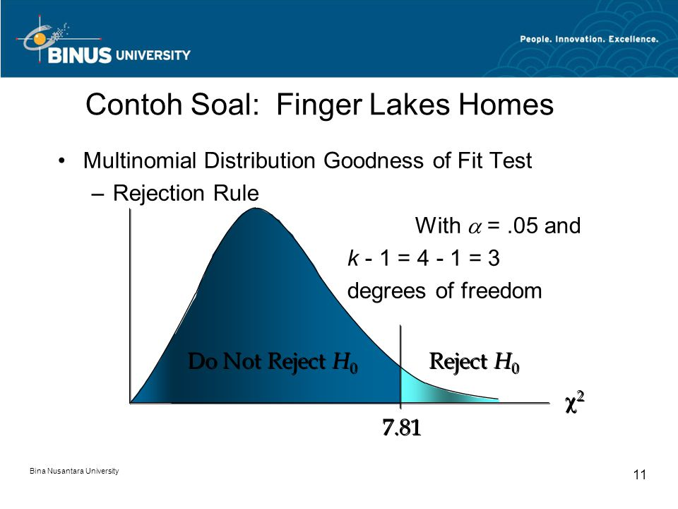 Contoh Soal: Finger Lakes Homes