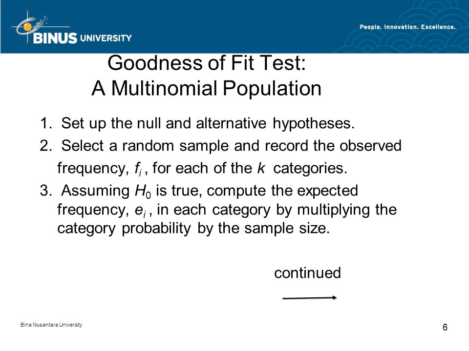 Goodness of Fit Test: A Multinomial Population