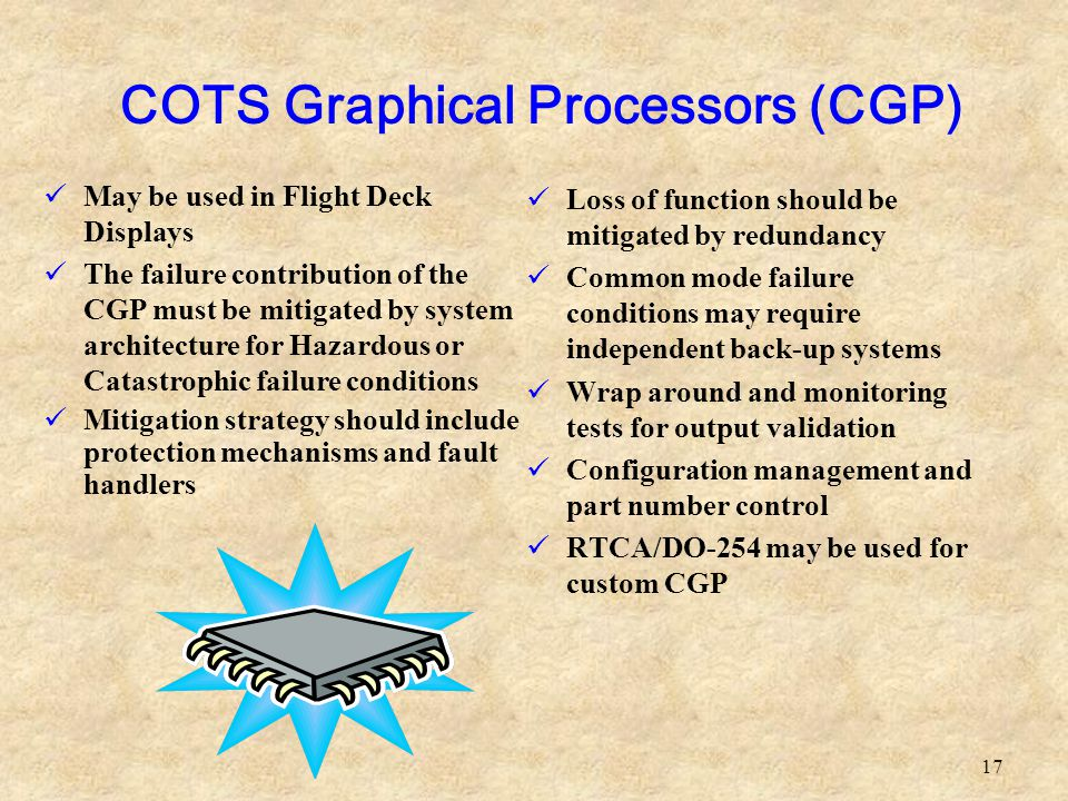 COTS Graphical Processors (CGP)