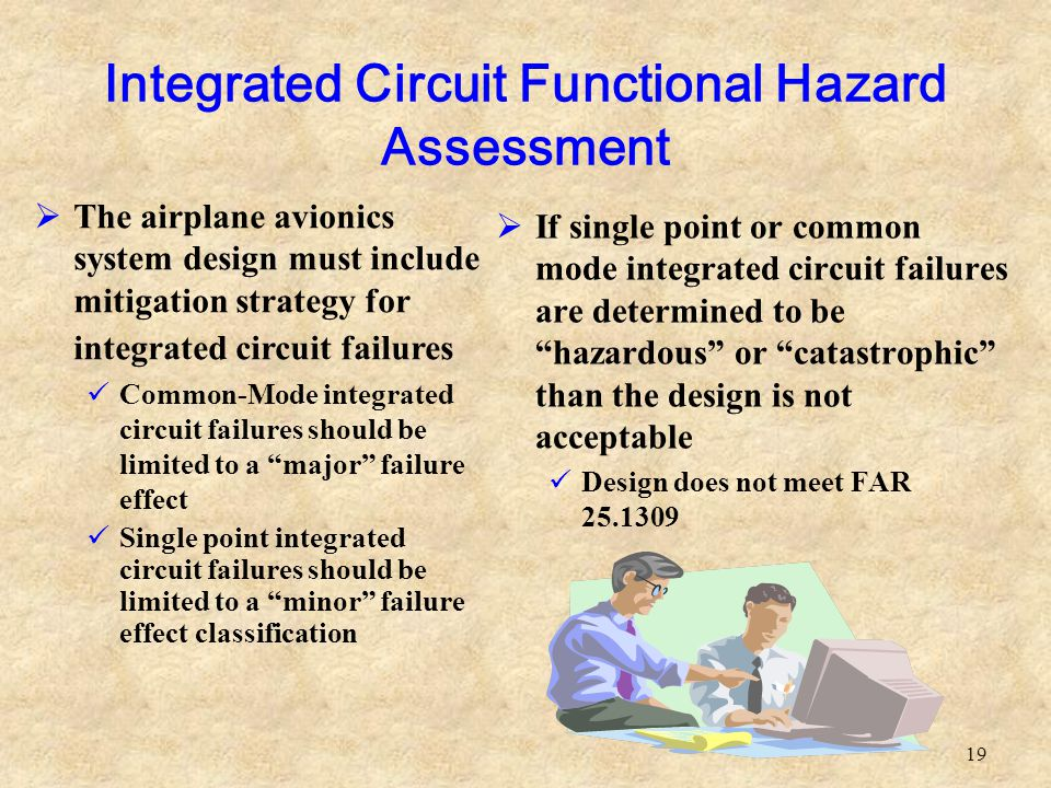 Integrated Circuit Functional Hazard Assessment
