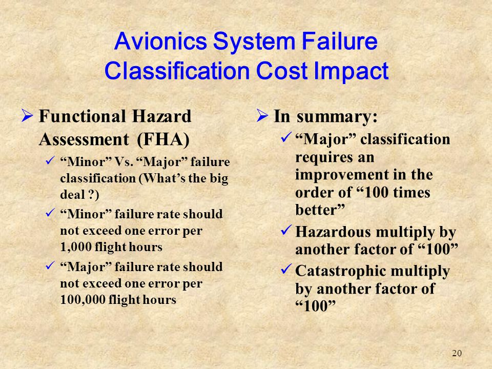 Avionics System Failure Classification Cost Impact