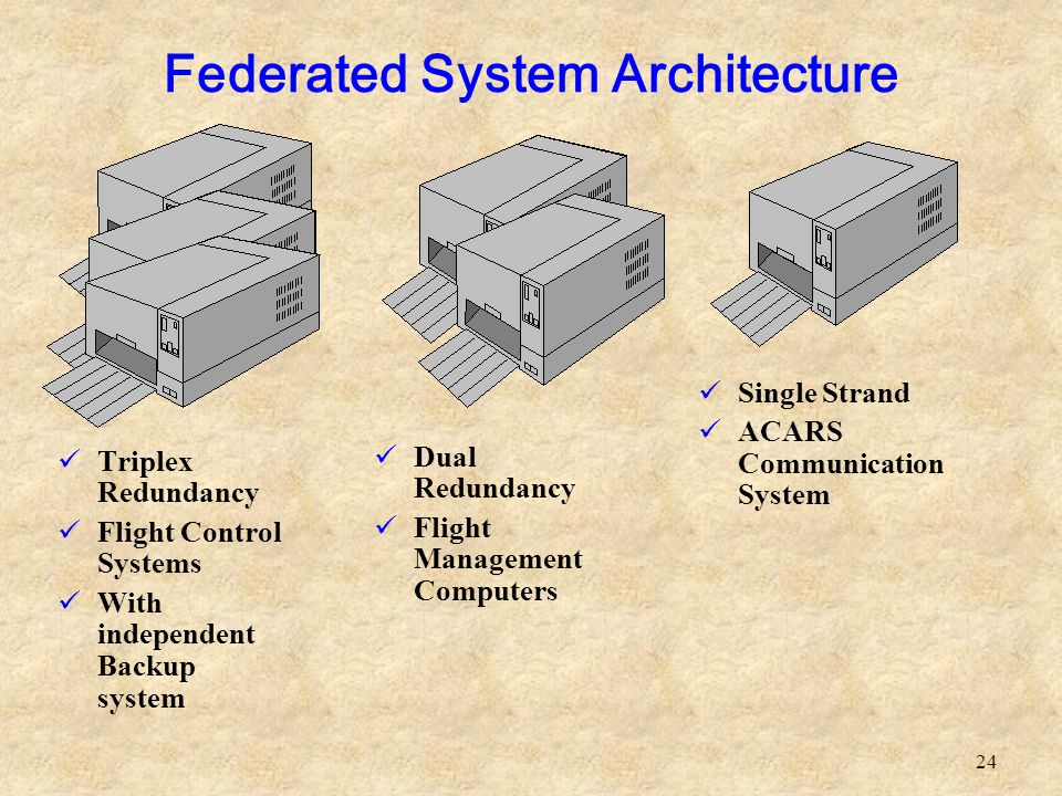 Federated System Architecture
