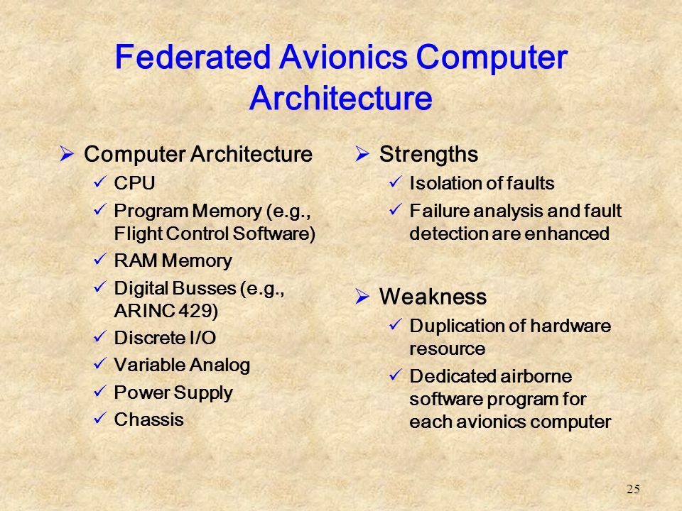 Federated Avionics Computer Architecture