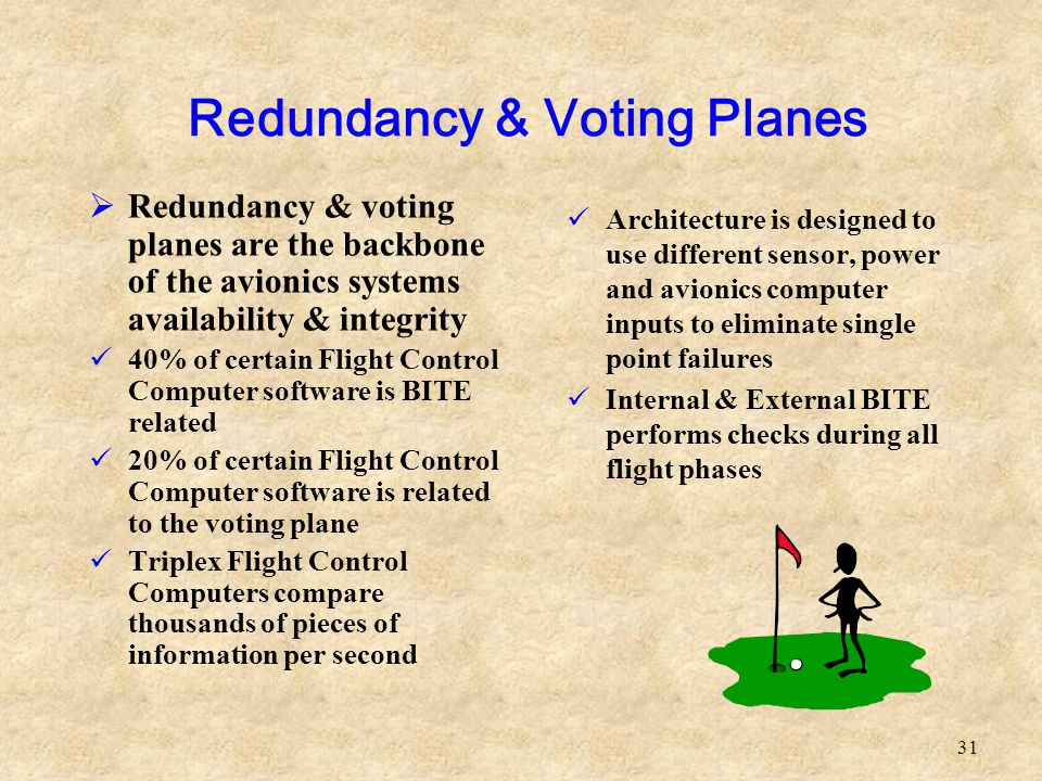 Redundancy & Voting Planes
