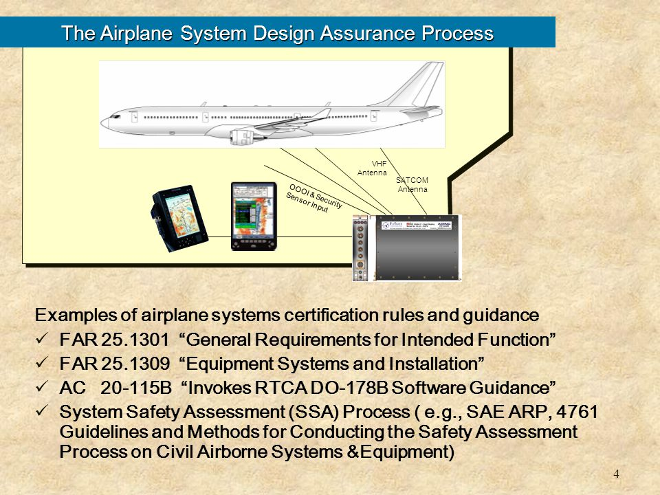 The Airplane System Design Assurance Process