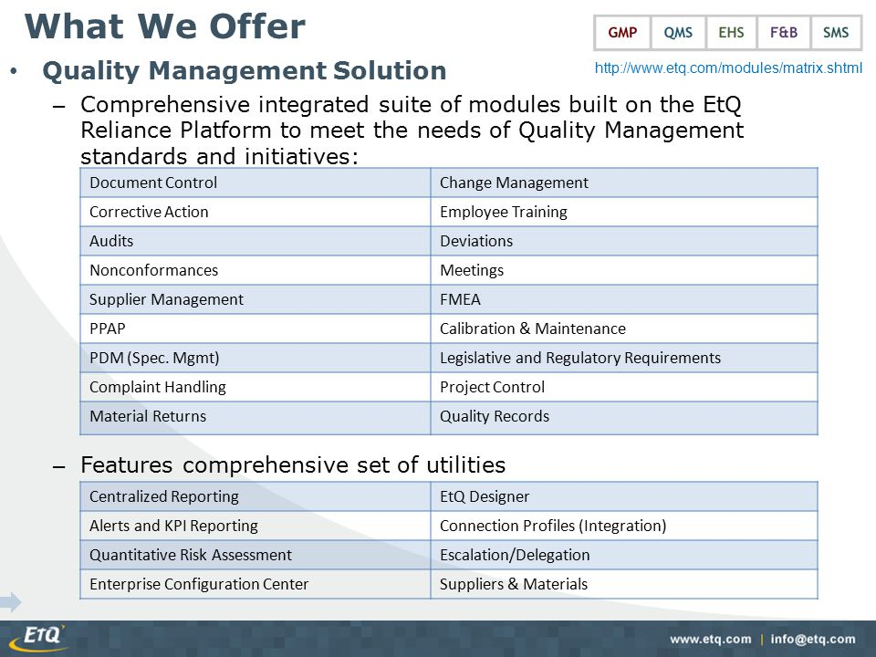 What We Offer Quality Management Solution