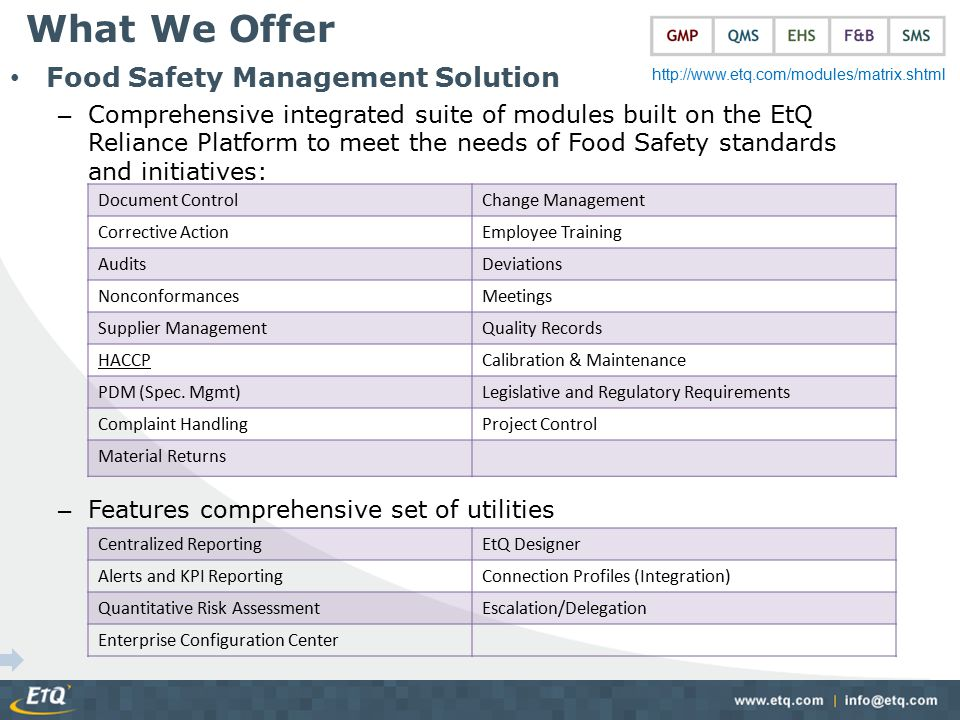 What We Offer Food Safety Management Solution