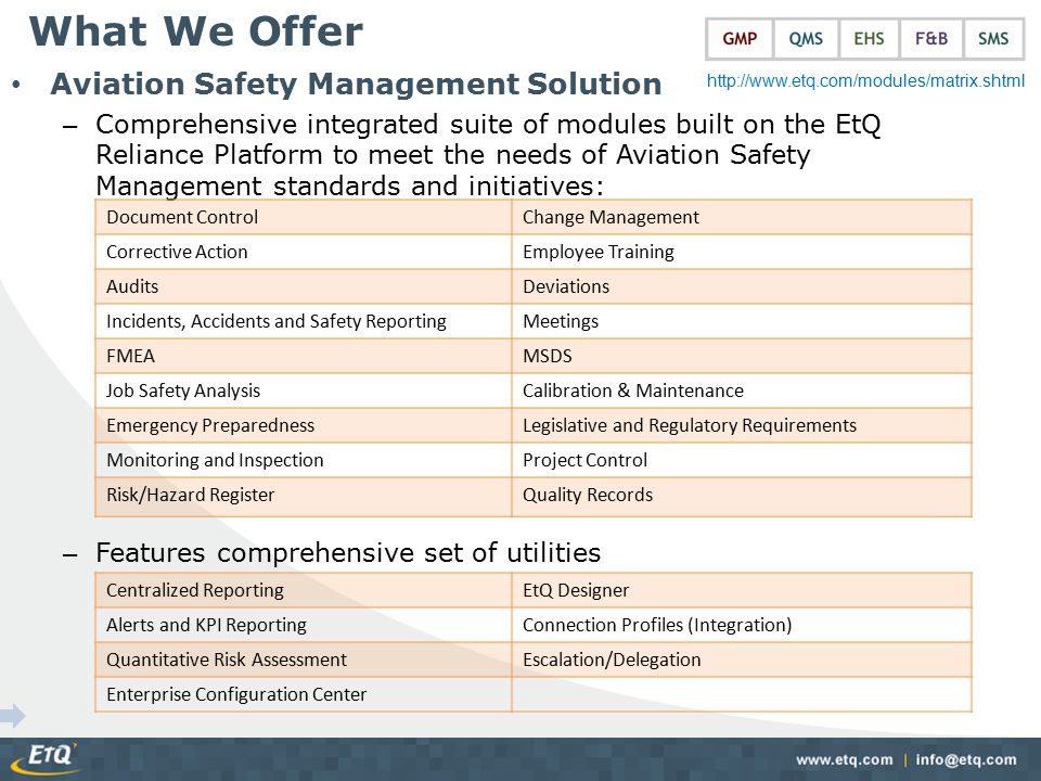 What We Offer Aviation Safety Management Solution