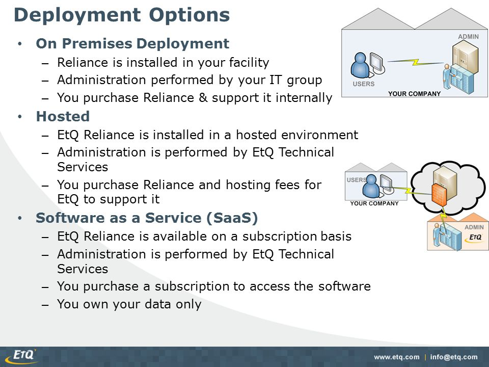 Deployment Options On Premises Deployment Hosted