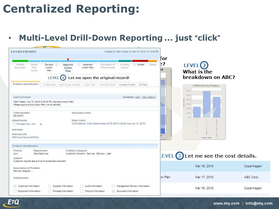 Centralized Reporting: