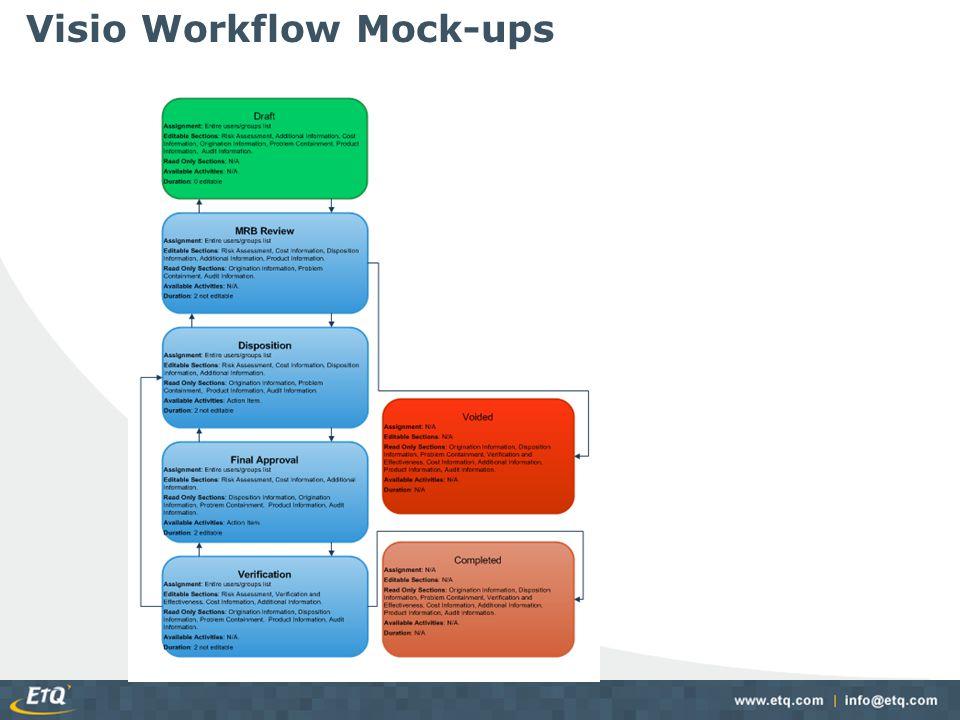 Visio Workflow Mock-ups