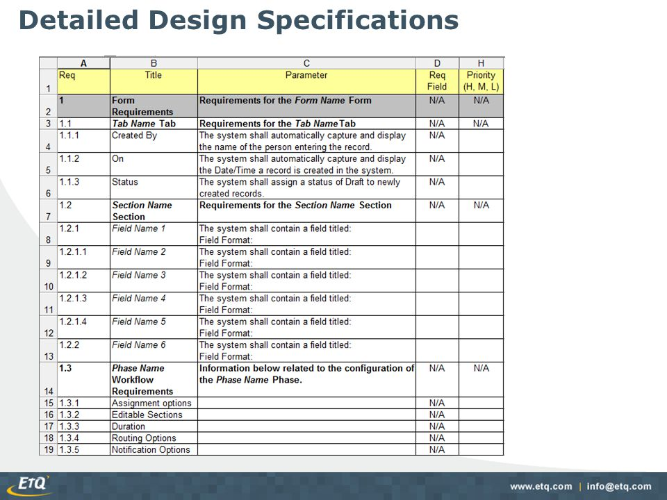 Detailed Design Specifications