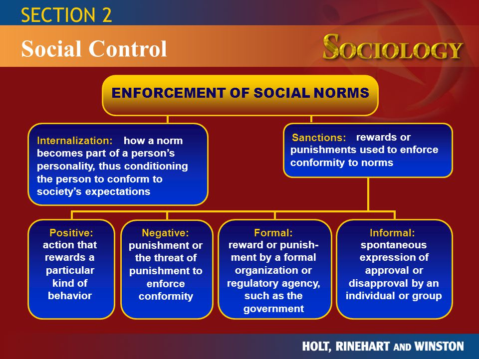 Social Control SECTION 2 ENFORCEMENT OF SOCIAL NORMS Internalization: