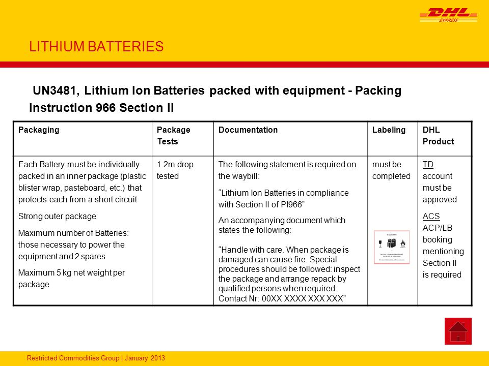 LITHIUM BATTERIES UN3481, Lithium Ion Batteries packed with equipment - Packing Instruction 966 Section II.