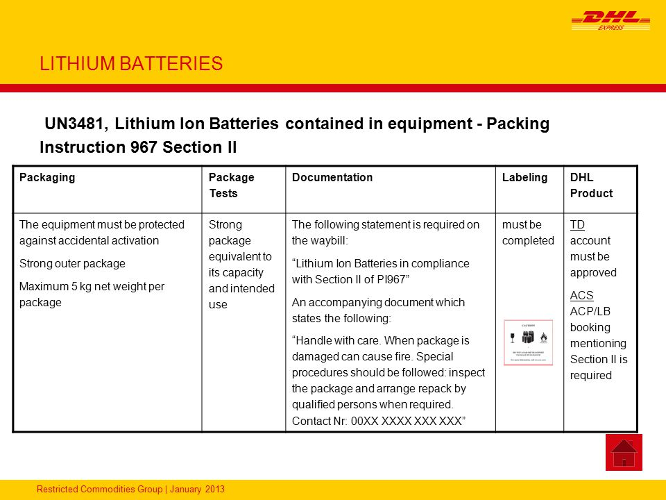 LITHIUM BATTERIES UN3481, Lithium Ion Batteries contained in equipment - Packing Instruction 967 Section II.