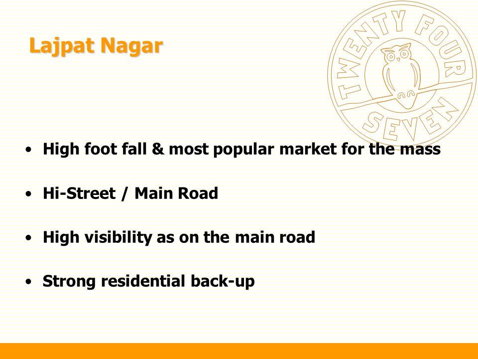 Lajpat Nagar High foot fall & most popular market for the mass