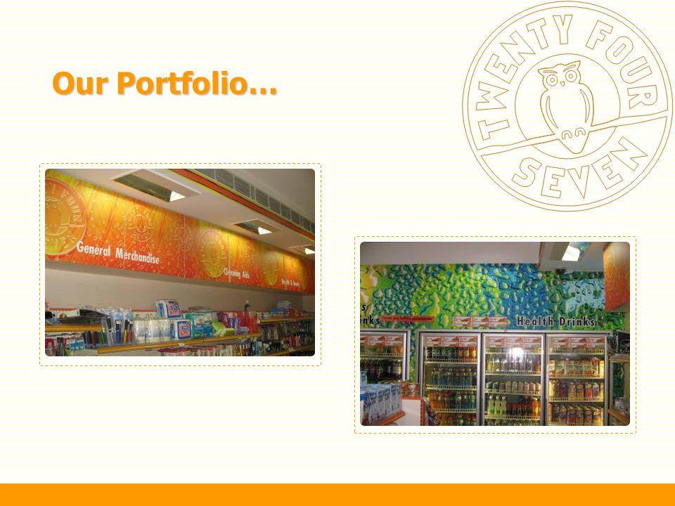 Our Portfolio…