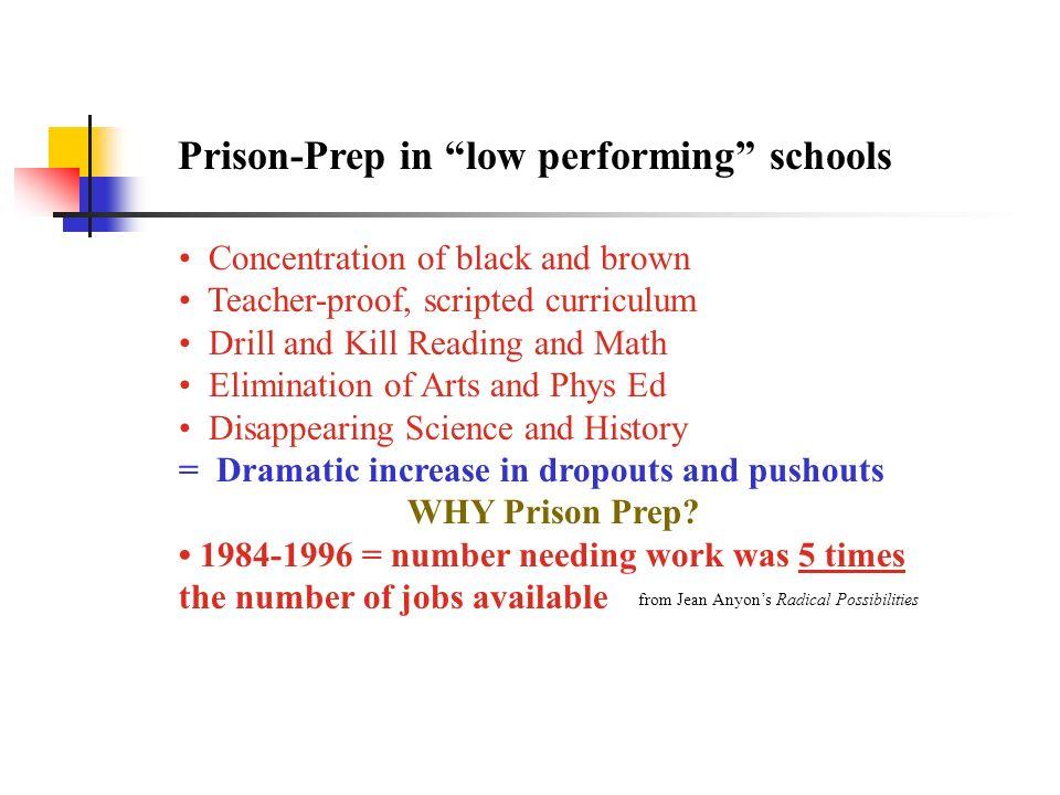 Prison-Prep in low performing schools