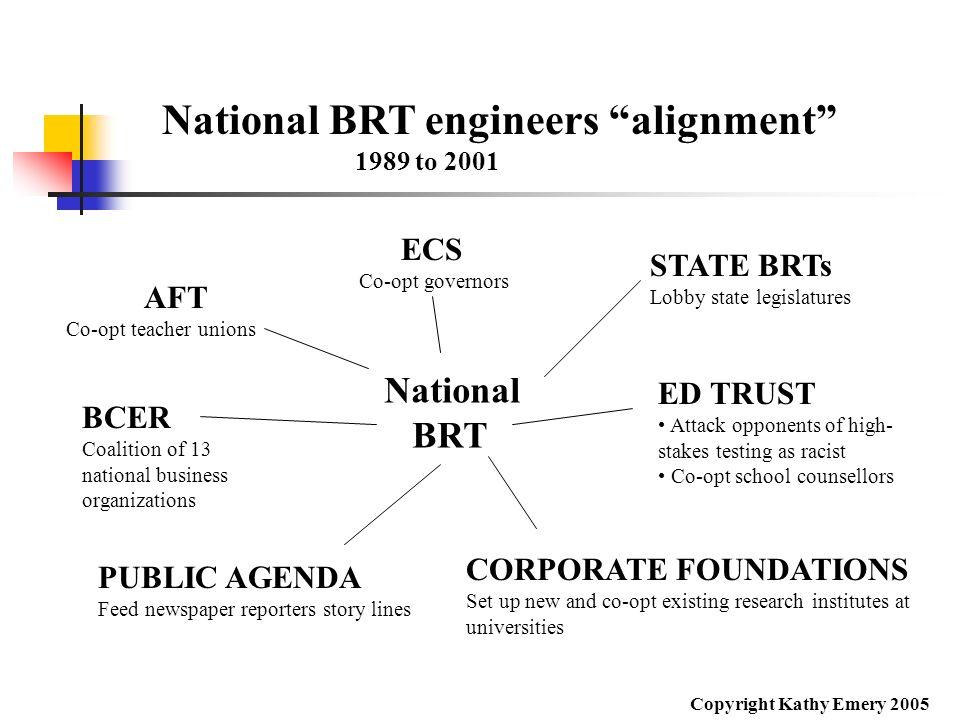 National BRT engineers alignment