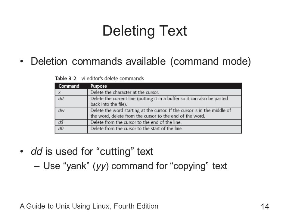 Deleting Text Deletion commands available (command mode)