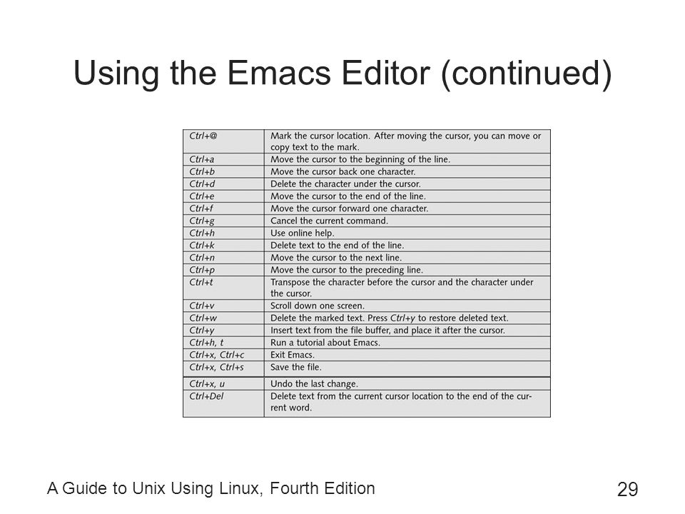 Using the Emacs Editor (continued)