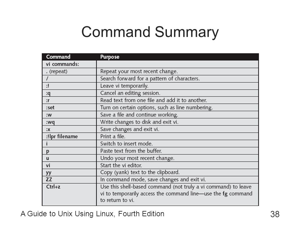 Command Summary A Guide to Unix Using Linux, Fourth Edition