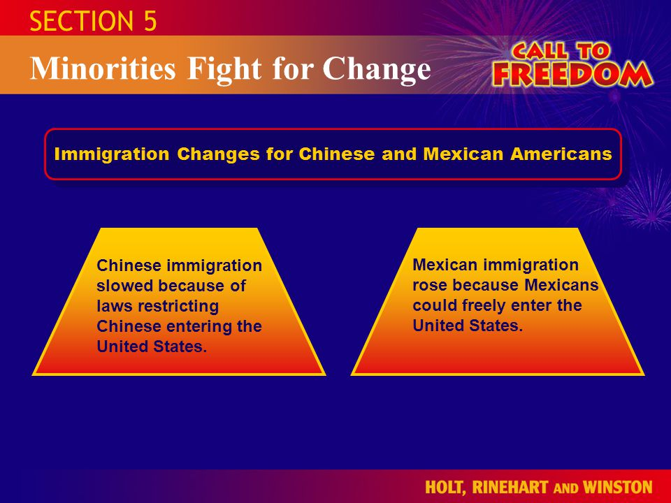 Immigration Changes for Chinese and Mexican Americans