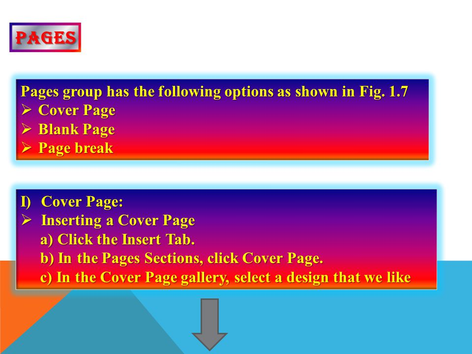Pages Pages group has the following options as shown in Fig. 1.7
