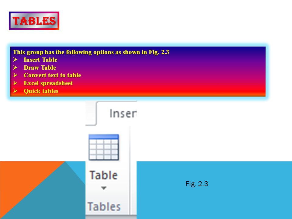 tables This group has the following options as shown in Fig. 2.3. Insert Table. Draw Table. Convert text to table.
