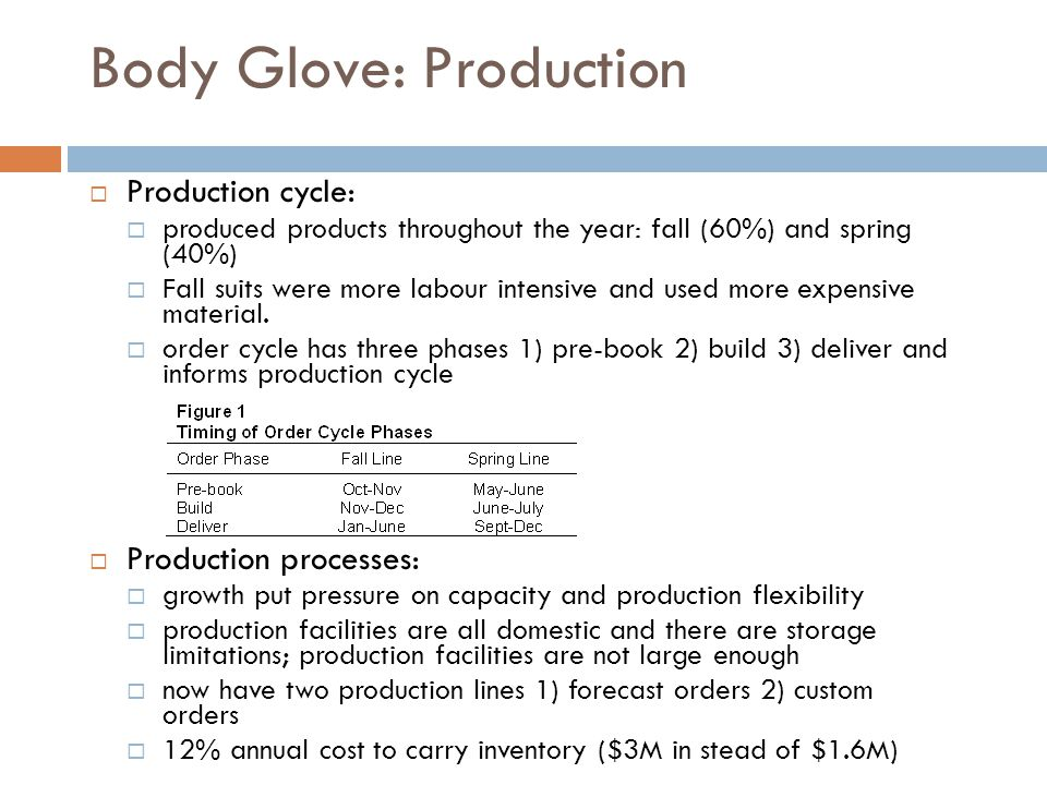 Body Glove: Production